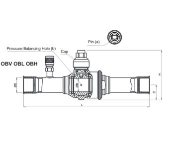 OBH (PS 120bar) Zawór kulowy dwukierunkowego działania dla CO2