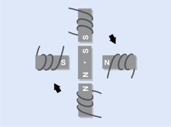 uproszczony schemat zaworu krokowego